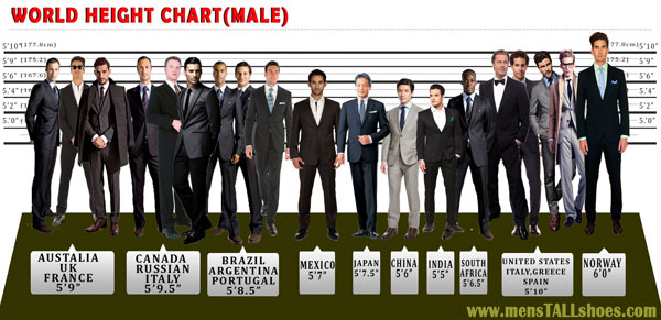 men height chart: Average height for men and women by country jota men s tall shoes